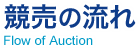 競売の流れ Flow of Auction